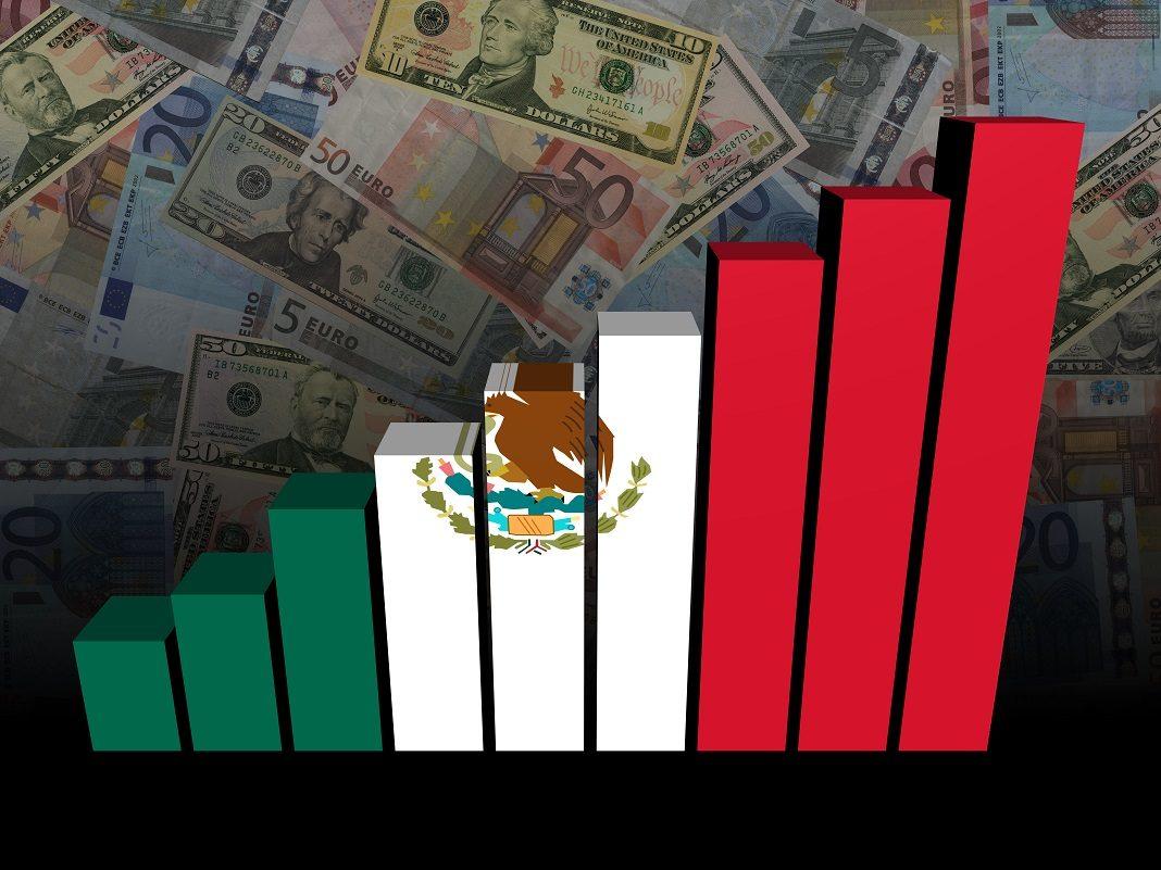 La inversión extranjera es el flujo de capital