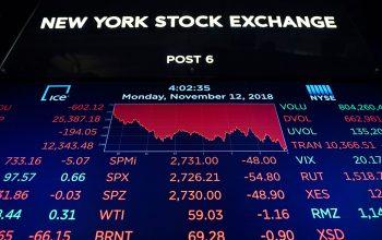 ¿Qué es el S&P 500 y cómo invertir